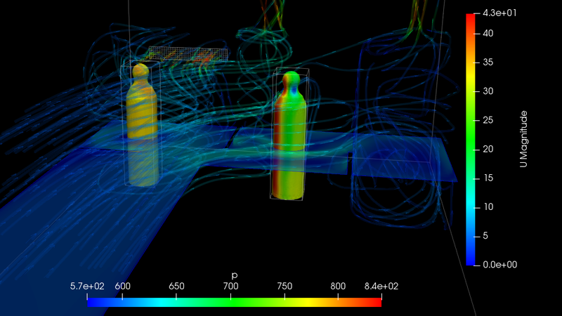 How we run 4 Real-life CFD Simulations in the Cloud in 20 Minutes for 5.6 USD